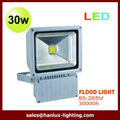waterproof LED projector light