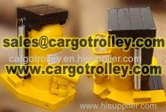 Hydraulic toe jacks instruction and application