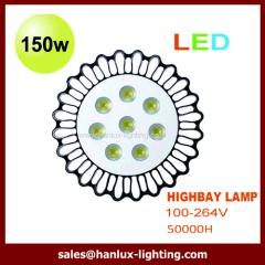 LED retrofit highbay light