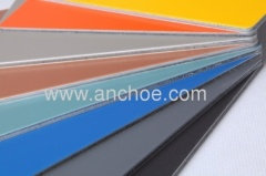 Aluminum Composite Panel (original)