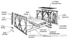 Structural Bailey Steel Girder bridge