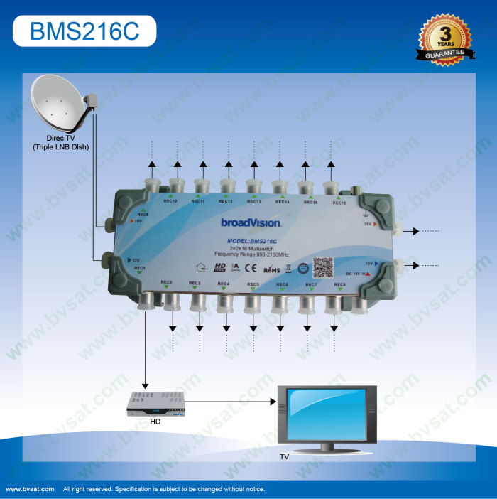 Cascade 2x2x16 Sat Tv Multiswitch From China Manufacturer