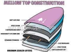 epoxy soft top construction