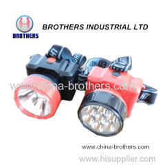 LED Plastic Rechargeable Headlamp