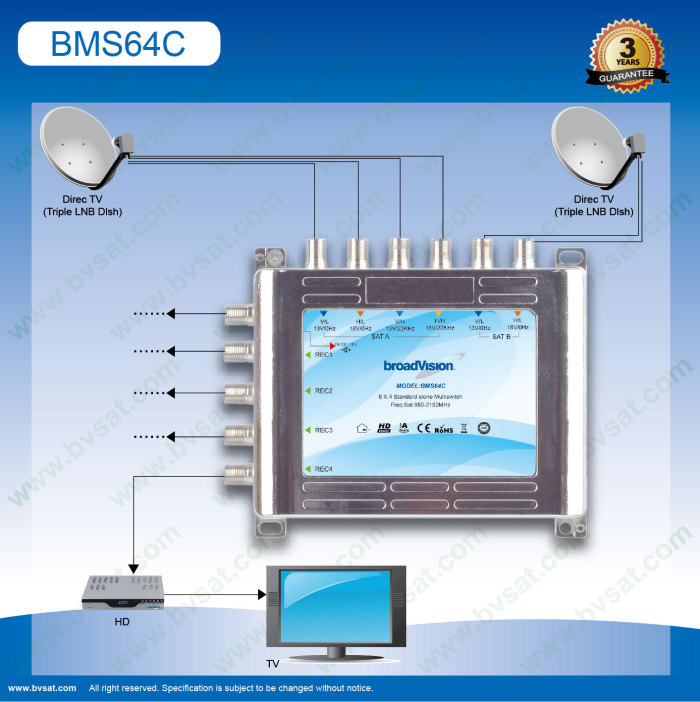 6 In 4 Out Satellite Multiswitch From China Manufacturer