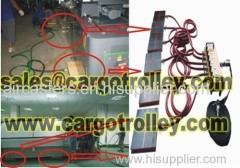 Air casters machine handling equipment