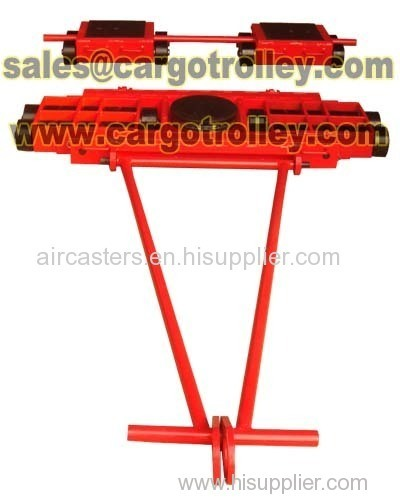 Steerable machinery skates price list