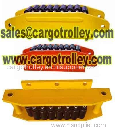 Equipment roller skids pictures and price list