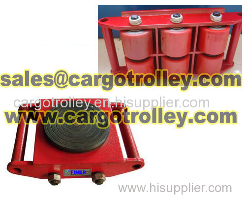 Cargo trolley application and description