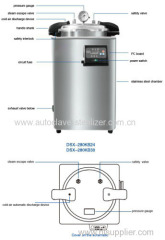 Portble Pressure Steam Sterilizer