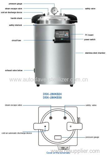 30L Portble Pressure Steam Sterilizer