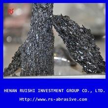 RS Black Silicon Carbide