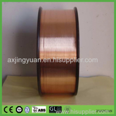 mig welding wire for co2 gas shielded manufactured in China with high quality
