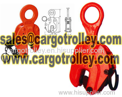 Industry plate clamps pictures