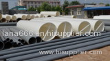 UHMW-PE/PE/HDPE plate/sheet/plastic powders/pipe/tube/other irregular parts