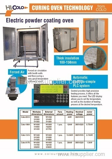 powder coating  curing oven catalogue