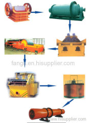 stone crushing plant/jaw crusher for sale