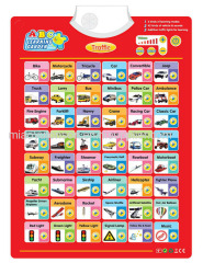 Electric Intelligent learning Wall Charts with ic