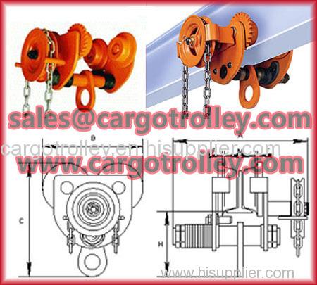 Geared trolleys for hoist
