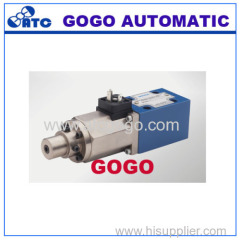 proportional directly operated relief valve the valve is a direct operated valve controlled by proportional solenoid