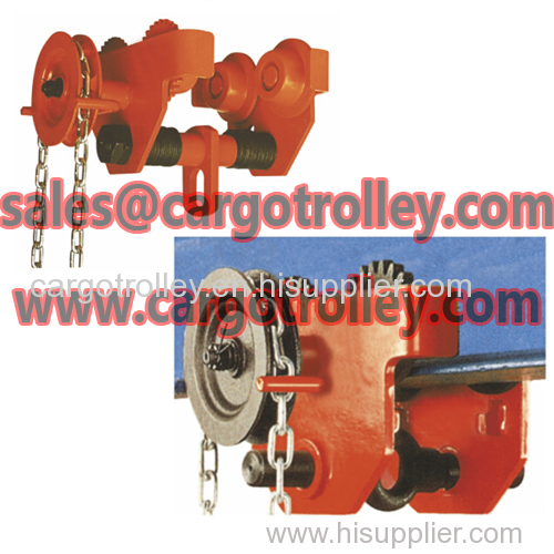 Geared trolley for any beam width