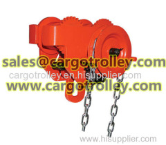 Geared traveling trolley application