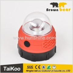 new battery powered led work lights with good quality