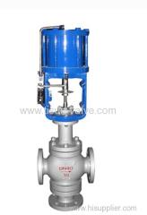 quick shut off control valve