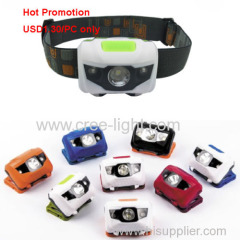 Hot Promotion Waterproof IPX5 1W High Power LED Headlamp POPPAS- T16