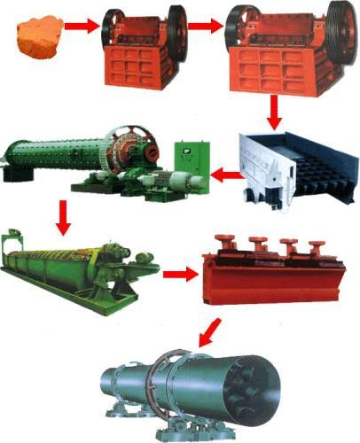 Ball mill for mini cement plant production line