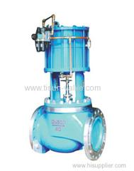 hastelloy control valve regulator