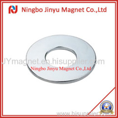 magneten with thin ring shape