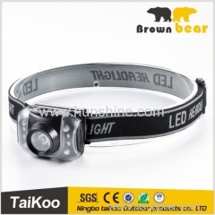 2014 newest popular solar headlamp