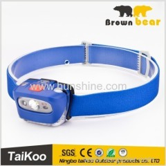 super bright high quality high power headlamp
