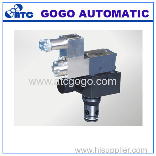 Explosion isolation proportional cartridge relief valve