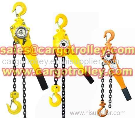 Lever chain blocks price list and quality compared