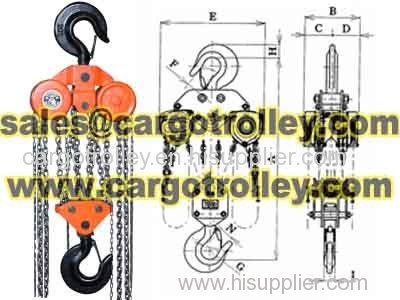 Chain pulley blocks price list and details