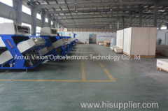 Anhui Vision Optoelectronic Technology Co., ltd