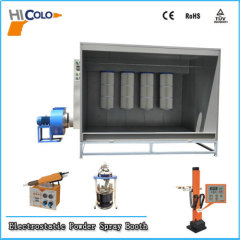 industrial paint booth systems