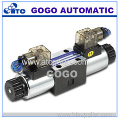 Directional control valves with removable coil