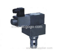 Proportional cartridge restrictive valve- Proportional valves