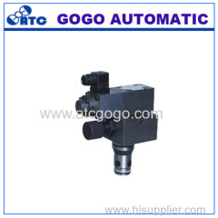 Proportional cartridge relief valve-Proportional valves