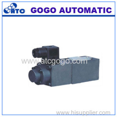Proportional directly operated pressure relief valve-Proportional valves