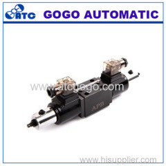 Electro-Hydraulic Proportional Flow & Directional Control Valve