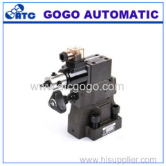 Electro-Hydraulic Proportional Pilot Relief Valve