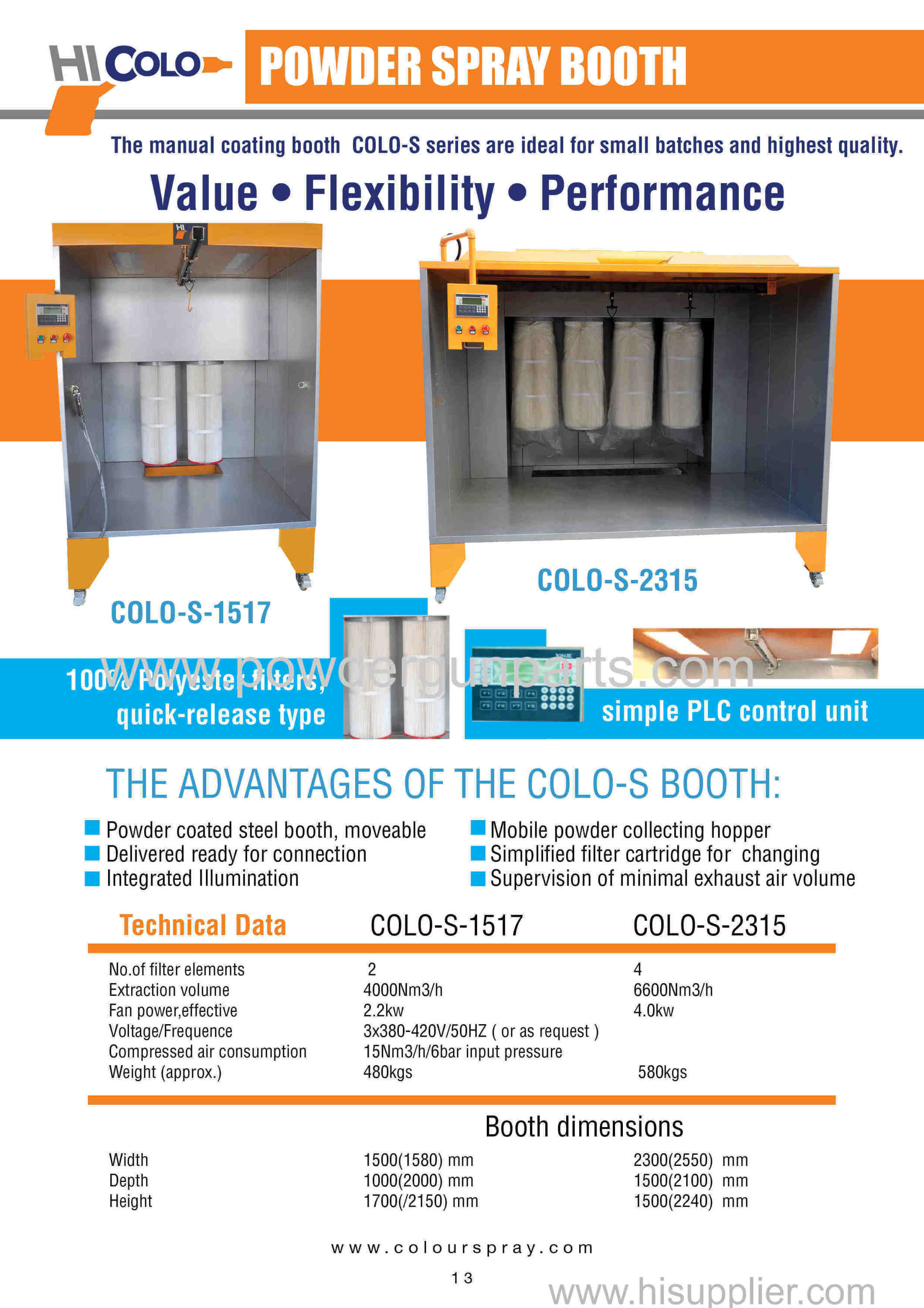 Hot selling powder coating booth