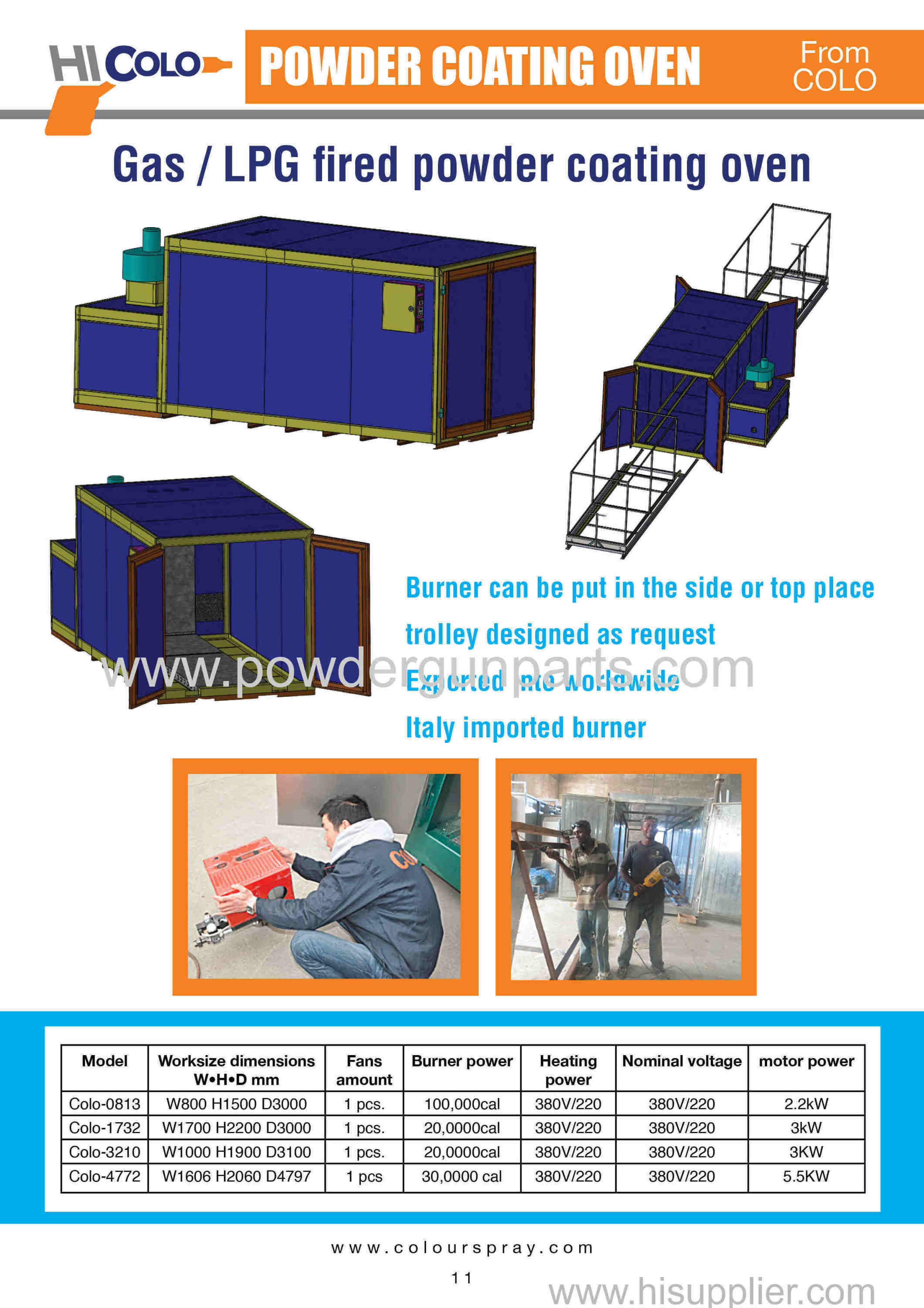 Cost saving Powder coating oven for painting powders