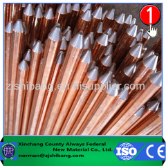 Low resistance copper coated ground bar