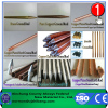 Anti-corrosion Copper plated Steel Grounding Bar