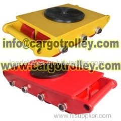 Load moving skates can be customized
